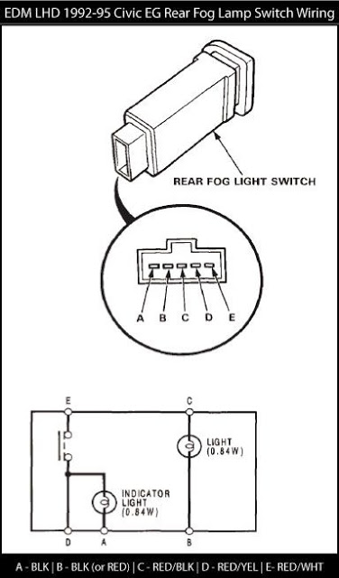 Magnificent 95 Civic Fog Light Wiring Diagram Wiring Diagram Wiring Cloud Ostrrenstrafr09Org