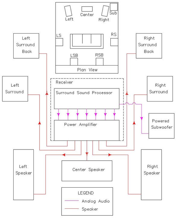 Yy 7713 Wiring Diagram Home Speaker Wiring Diagram Home Sound System Wiring Free Diagram