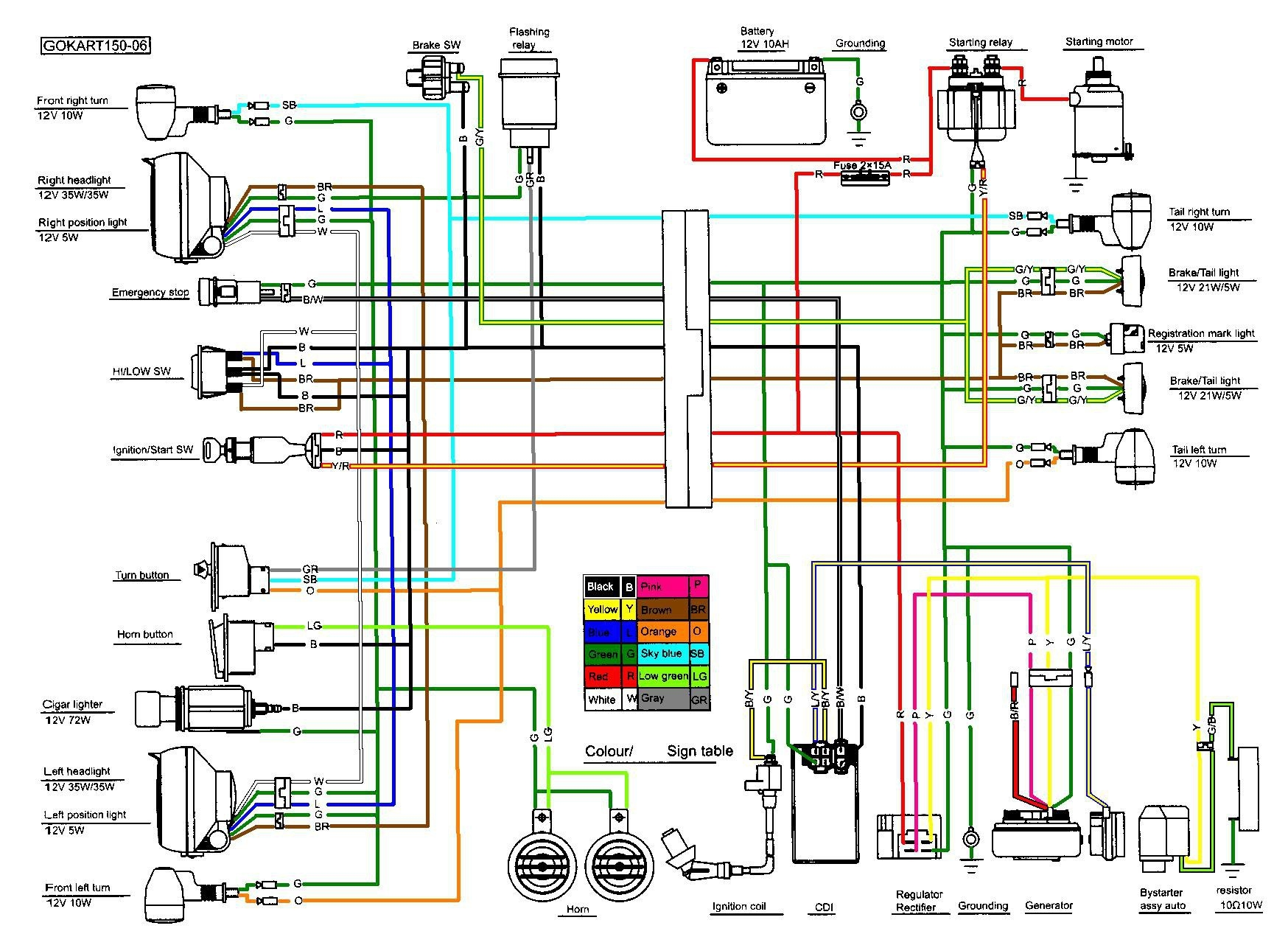 Scooter Wiring Diagrams - G2 wiring diagram18.be.institut-triskell-de-diamant.fr