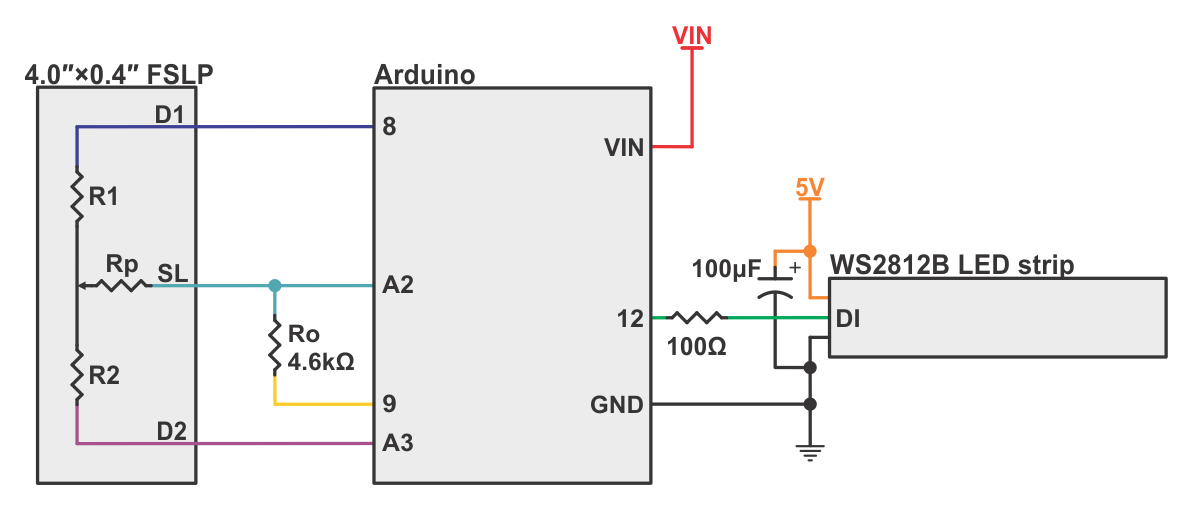 Strange Example Wiring Diagram For Controlling A Ws2812B Led Strip With A Wiring Cloud Ymoonsalvmohammedshrineorg
