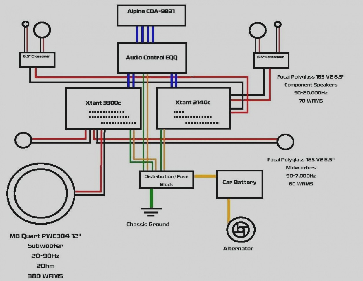 [SCHEMATICS_4FD]  HA_0742] Electrical Wiring Diagrams Alpine Iva D310 Wiring Diagram Vt  Download Diagram | Alpine Iva 800 Car Stereo Wiring Diagram |  | Apom Hendil Norab Props Ntnes Vira Mohammedshrine Librar Wiring 101