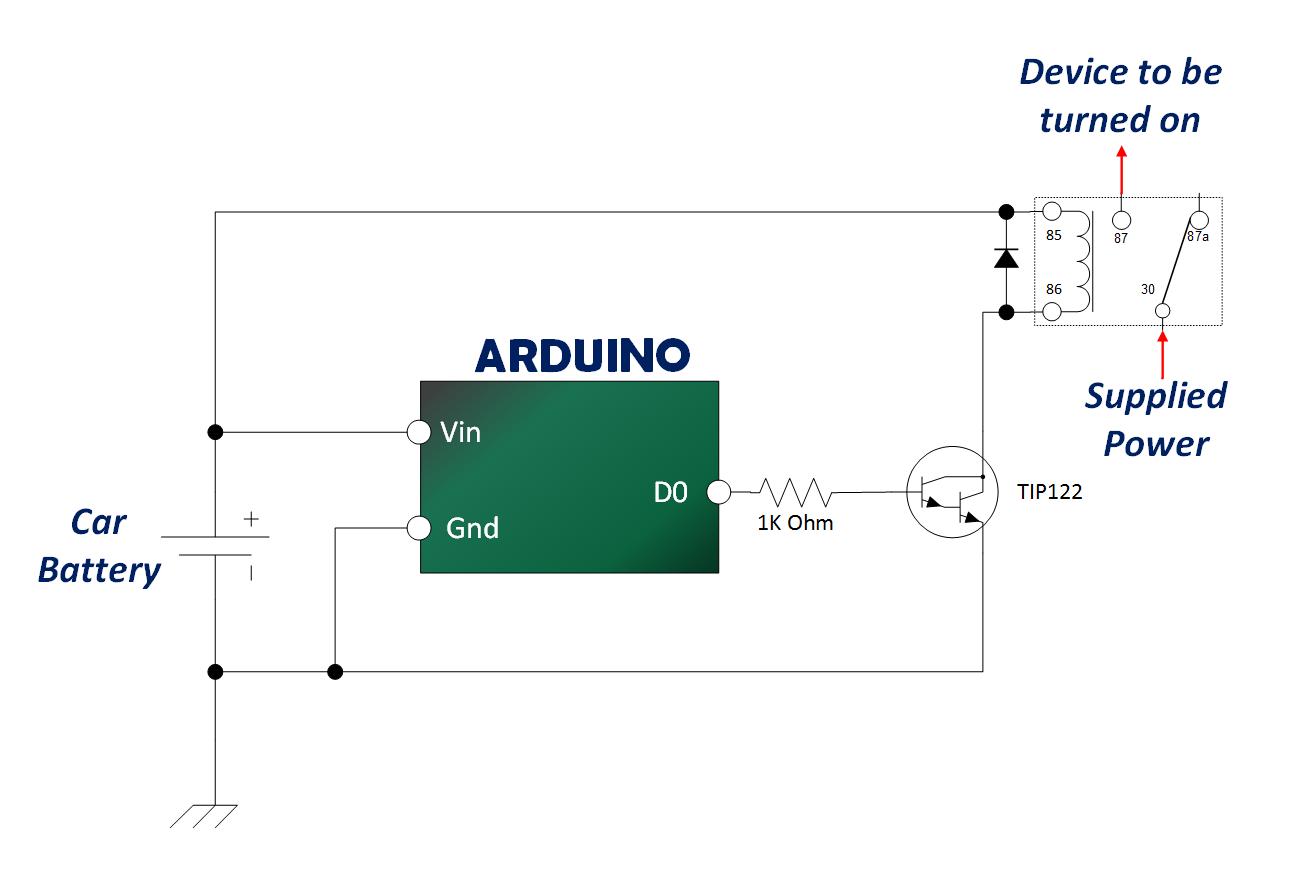 Astounding Arduino 12V Automotive Relay Tutorial Henrys Bench Wiring Cloud Ymoonsalvmohammedshrineorg