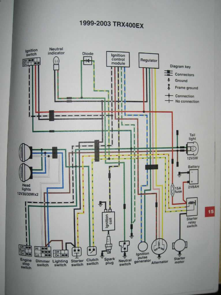 400ex wiring diagram colored md 5254  2000 400 ex wiring diagram free download wiring diagram  md 5254  2000 400 ex wiring diagram