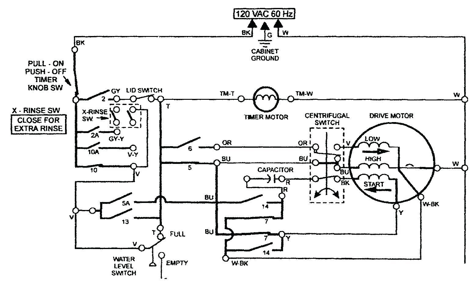 Ge Washer Wiring Schematic Jeep Grand Wagoneer Wiring Harness Dodyjm Nescafe Jeanjaures37 Fr