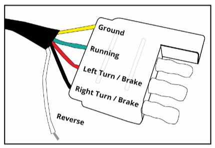redline trailer brake controller wiring diagram  www planet