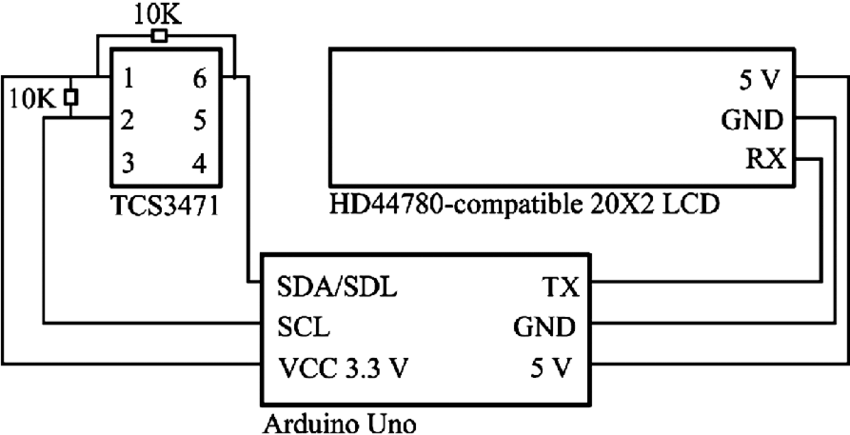 Terrific Wiring Schematic The Layout Of The Photodiode Microcontroller And Wiring Cloud Eachirenstrafr09Org