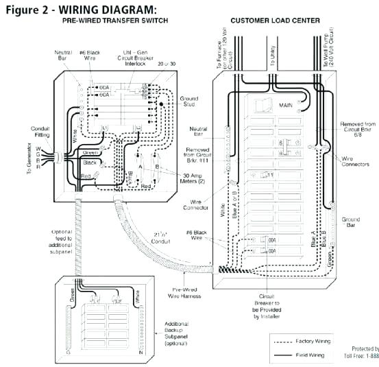 Gentran Transfer Switch Wiring Diagram from static-resources.imageservice.cloud