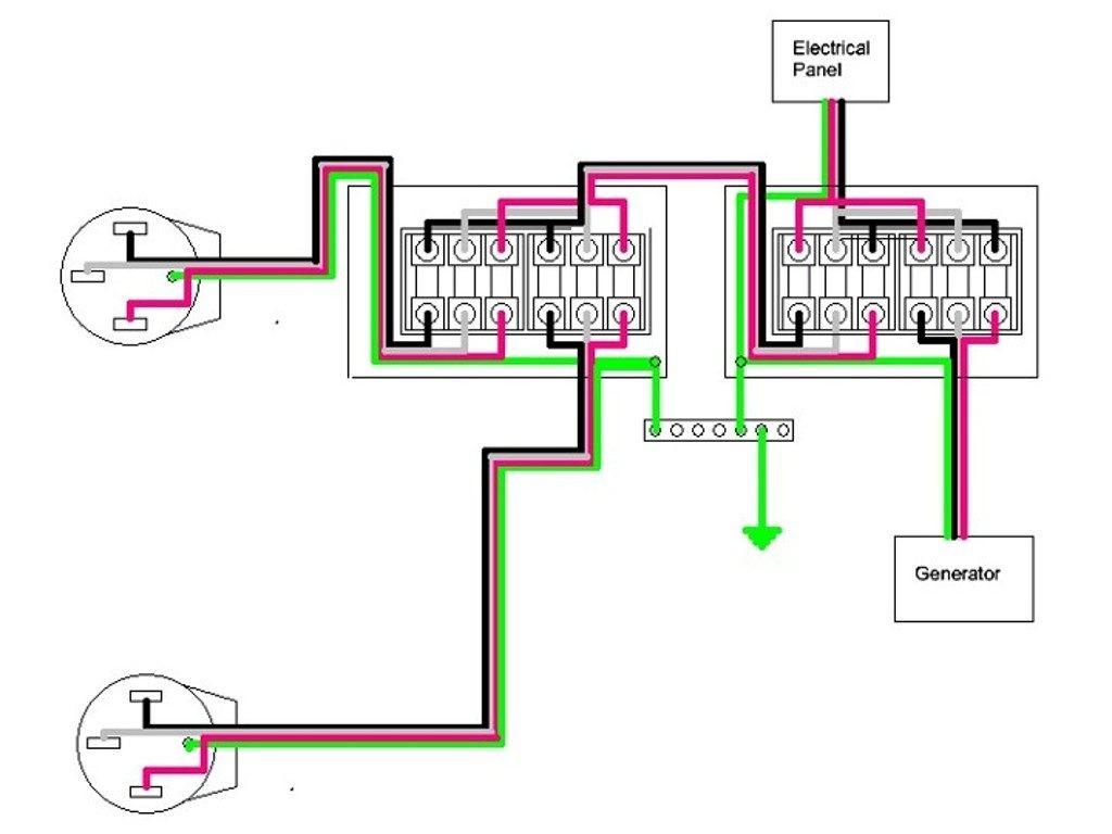 WO_8166] Transfer Switch Wiring Diagram Gentran Transfer Switch Wiring  Diagrams Wiring DiagramInkl Unho Phae Mohammedshrine Librar Wiring 101