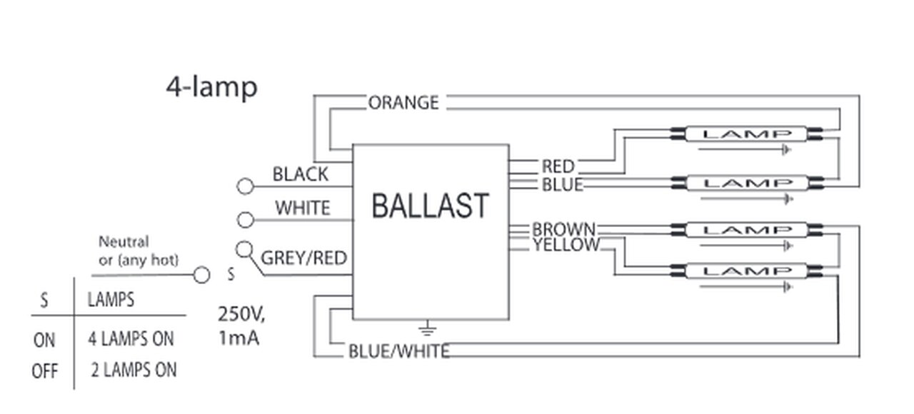 f54t5ho ballast wiring diagram norcold condenser fan wiring