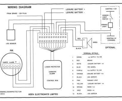 VY_9611] System Sensor D4120 Wiring Diagram Wiring DiagramPschts Tixat Gram Unnu Vell Rele Mohammedshrine Librar Wiring 101