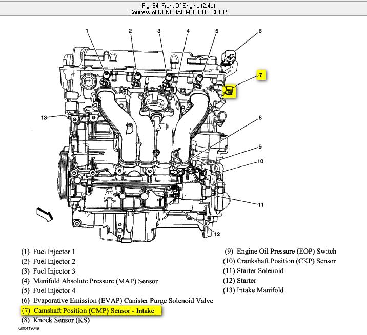 [SCHEMATICS_4PO]  VE_8660] 2007 Chevy Cobalt 2 Engine Schematic Wiring | 2008 Chevy Cobalt Engine Diagram |  | Dness Flui Oupli Drosi Onica Mentra Minaga Subd Ropye Hete Inama  Mohammedshrine Librar Wiring 101