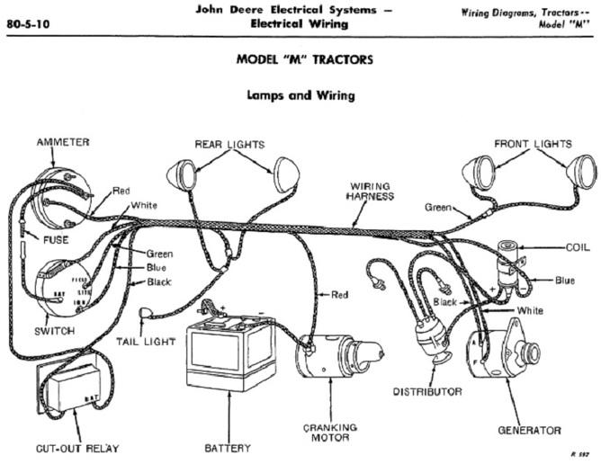 Cool John Deere Tractor Wiring Diagrams Wiring Diagram Wiring Cloud Hemtshollocom