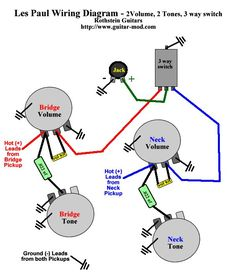 Awesome P90 Pickup Wiring Diagrams Additionally Gibson Les Paul Junior Wiring Cloud Waroletkolfr09Org
