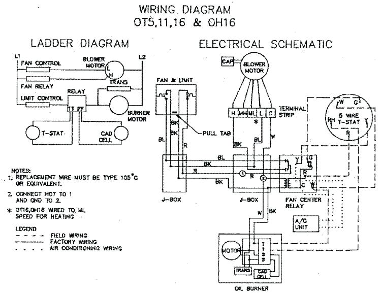 Awesome Oil Furnace Wiring Schematic Oil Furnace Wiring Diagram Fuel Oil Wiring Cloud Domeilariaidewilluminateatxorg