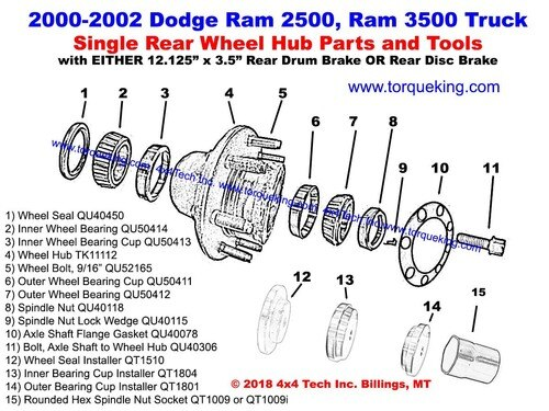 LA_1145] 94 01 Dodge Ram 2500 Tail Light Wiring Diagram Download DiagramEpete Elae Jebrp Mohammedshrine Librar Wiring 101