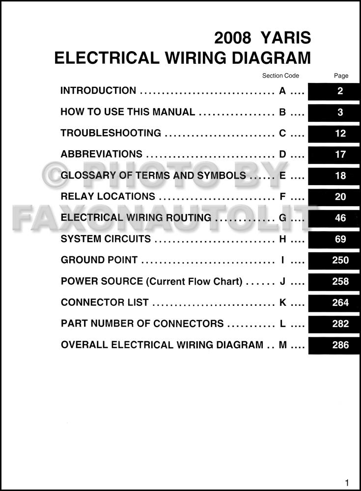 sg_6742] toyota yaris 2008 electrical diagram download diagram wiring diagram toyota yaris 2008 toyota wiring color codes oidei impa isra mohammedshrine librar wiring 101