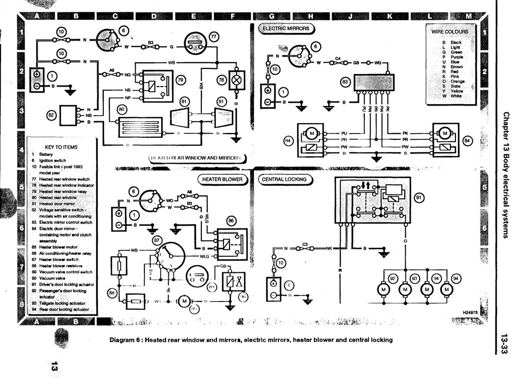 MY_1973] Land Rover Discovery 1 Wiring Diagram On Image Land Rover Discovery  Schematic WiringWida Marki Hapolo Mohammedshrine Librar Wiring 101