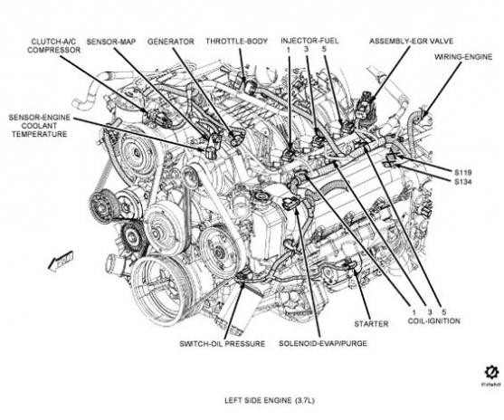 BK_6550] 2005 Jeep Wiring Diagram Schematic Wiring   2005 Jeep Liberty Engine Bay Diagram      Seme Usnes Gresi Lave Benkeme Arnes Tzici Ungo Awni Eopsy Peted Oidei Vira  Mohammedshrine Librar Wiring 101