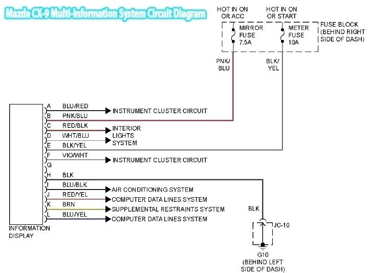 Mazda 3 Wiring Harness Diagram from static-resources.imageservice.cloud