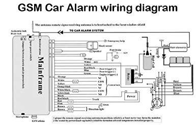 Awe Inspiring Car Alarm Wiring Diagram Meriva General Wiring Diagram Data Wiring Cloud Itislusmarecoveryedborg