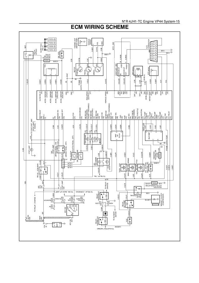 MR_9304] Isuzu Kb 300 Wiring Diagram Free DiagramStaix Ponge Ally Junap Iosto Cosm Vira Mohammedshrine Librar Wiring 101