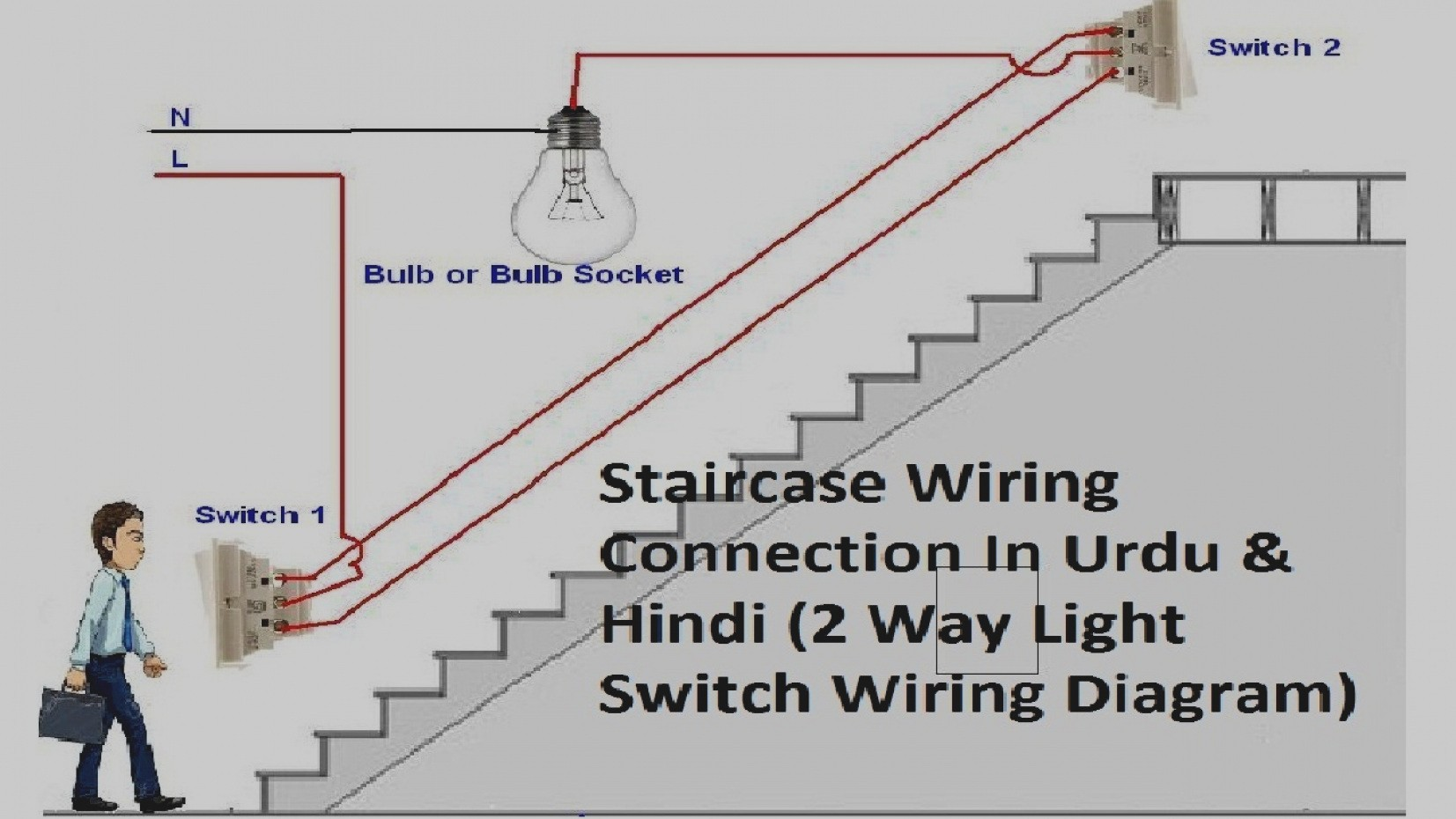 Swell 25 Unique Of 2 Way House Wiring Two Light Switch Diagram For A Wiring Cloud Uslyletkolfr09Org
