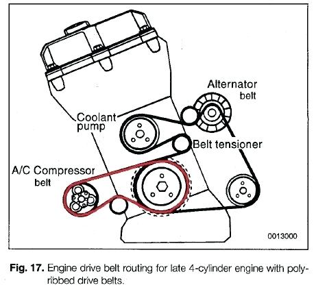 wiring diagram bmw 318ti - Wiring Diagram and Schematic