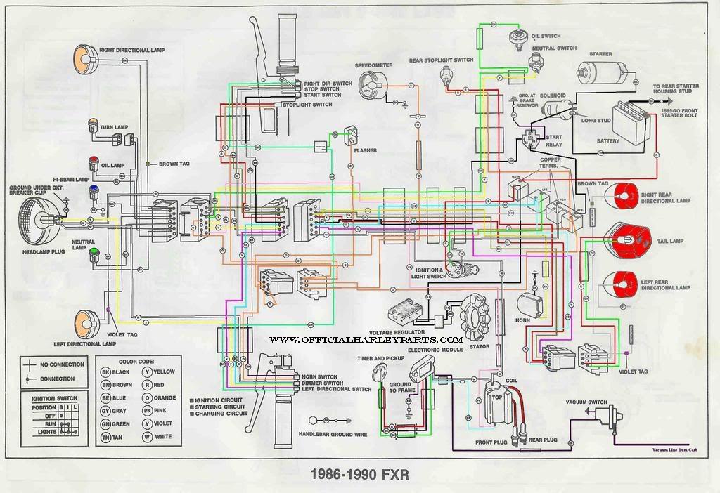 BF_6054] Harley Davidson Wiring Diagram Free Download Diagram