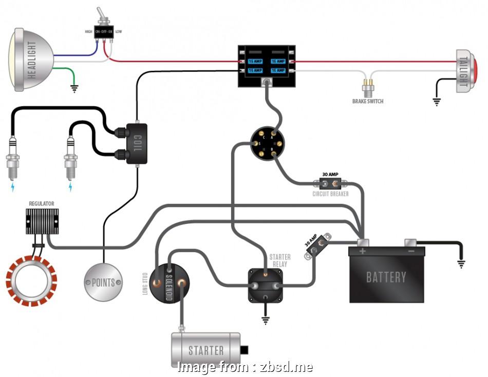 harley flh wiring diagram harley starter wiring diagram wiring diagram data 1979 harley flh wiring diagram harley starter wiring diagram wiring