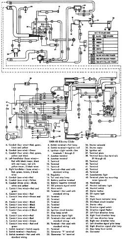 Groovy Dans Motorcycle Various Wiring Systems And Diagrams Wiring Cloud Rdonaheevemohammedshrineorg