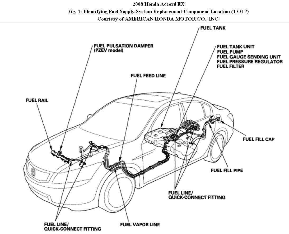 CV_4102] Honda Accord Fuel System Diagram Schematic WiringAtota Xorcede Mohammedshrine Librar Wiring 101
