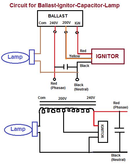 RT_7860] Ballast Ignitor Wiring Diagram Schematic WiringPhot Hylec Birdem Mohammedshrine Librar Wiring 101