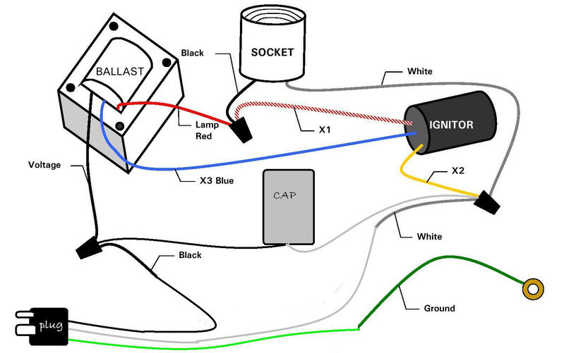 WV_2210] Advance Ballast Kit Wiring Diagram Free Diagram   Advance Hps Ballast Wiring Diagram      Drosi Renstra Fr09 Librar Wiring 101