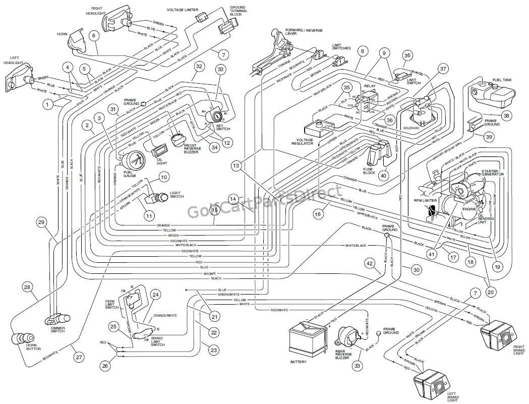 zn_5801] wiring diagram 98 club car gas 2000 gas club car wiring diagram 48v club car battery wiring diagram 48 volt frag teria unre garna mohammedshrine librar wiring 101