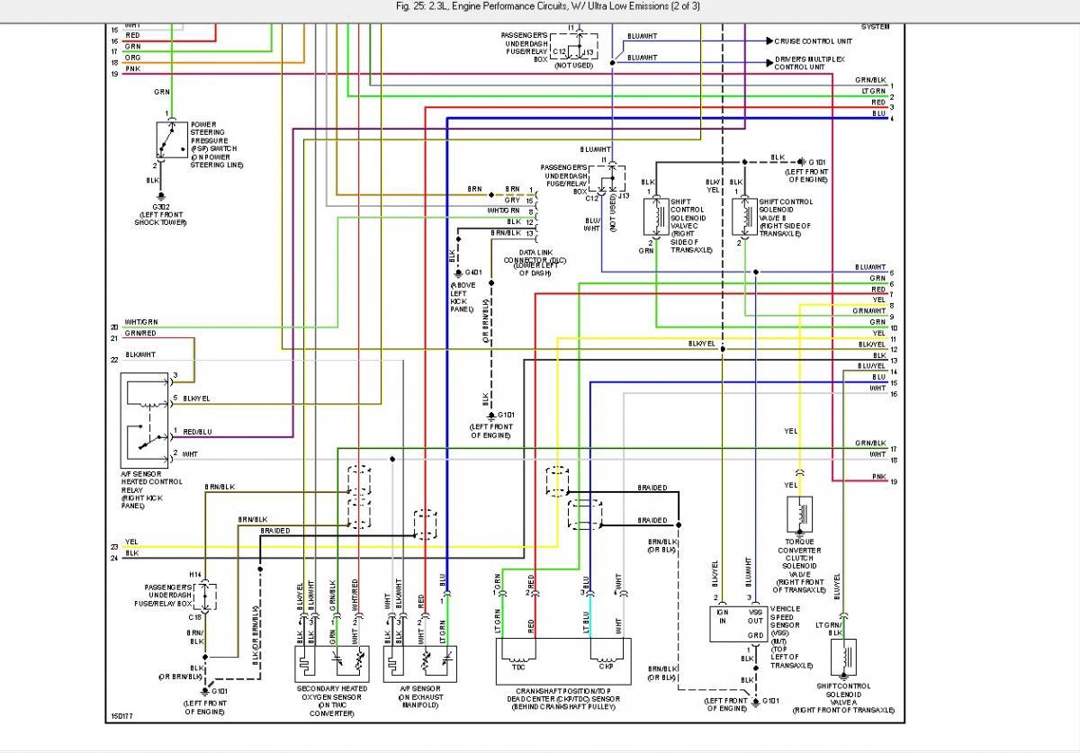 Phenomenal Citroen Xsara Towbar Wiring Diagram General Wiring Diagram Data Wiring Cloud Ymoonsalvmohammedshrineorg