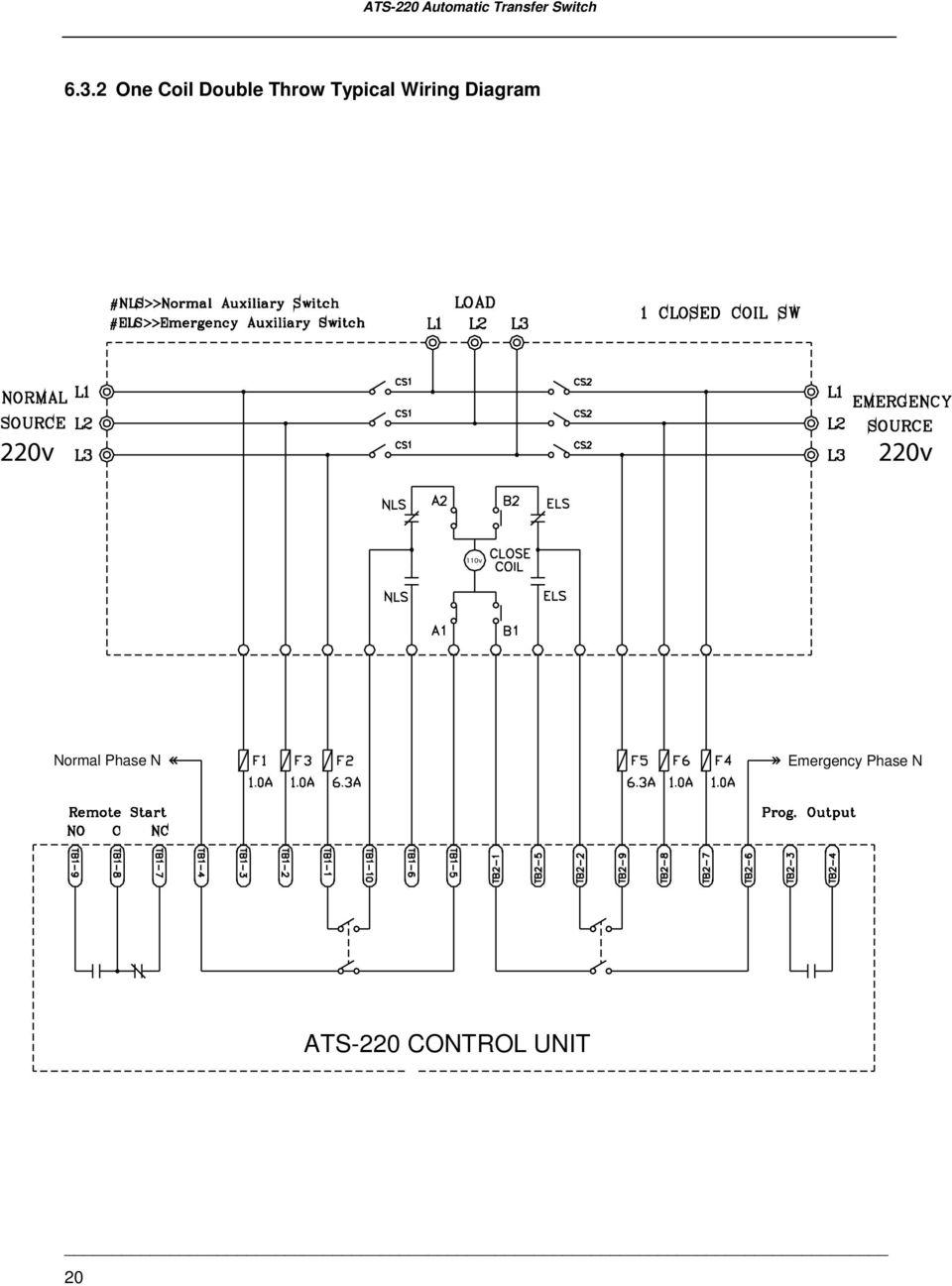 [DIAGRAM_38EU]  RN_0462] Ats Wiring Diagram Pdf | Zenith Ats Wiring Diagram |  | Ndine Garna Mohammedshrine Librar Wiring 101