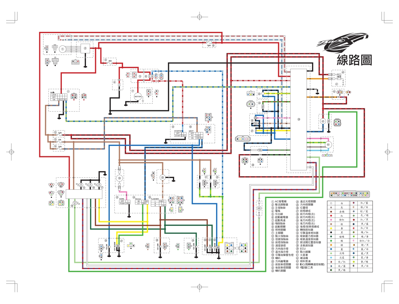 2003 Yamaha Zuma Wiring Diagram - Wiring Diagram Replace tame-progressive -  tame-progressive.miramontiseo.it   2003 Yamaha Zuma Wiring Diagram      tame-progressive.miramontiseo.it