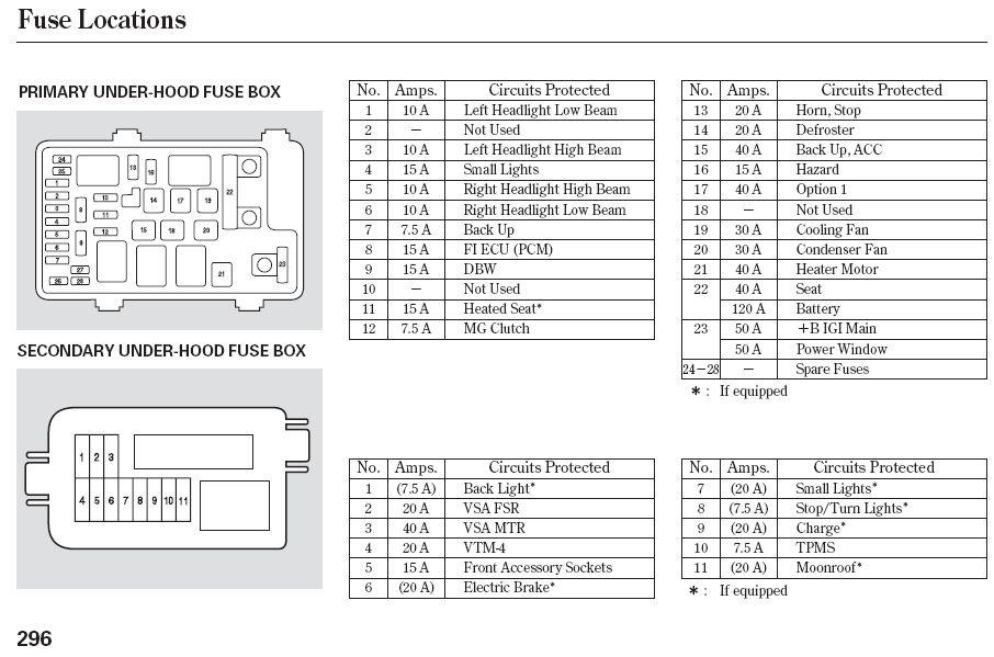2006 honda ridgeline wiring schematics nx 9017  2006 honda civic si radio wiring diagram on honda  radio wiring diagram on honda