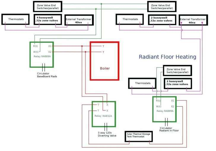 Oh 4875 Honeywell Frost Stat Wiring Diagram Free Diagram