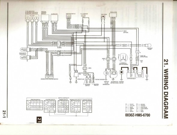 Miraculous Honda Trx 200 Wiring Diagram Wiring Cloud Vieworaidewilluminateatxorg
