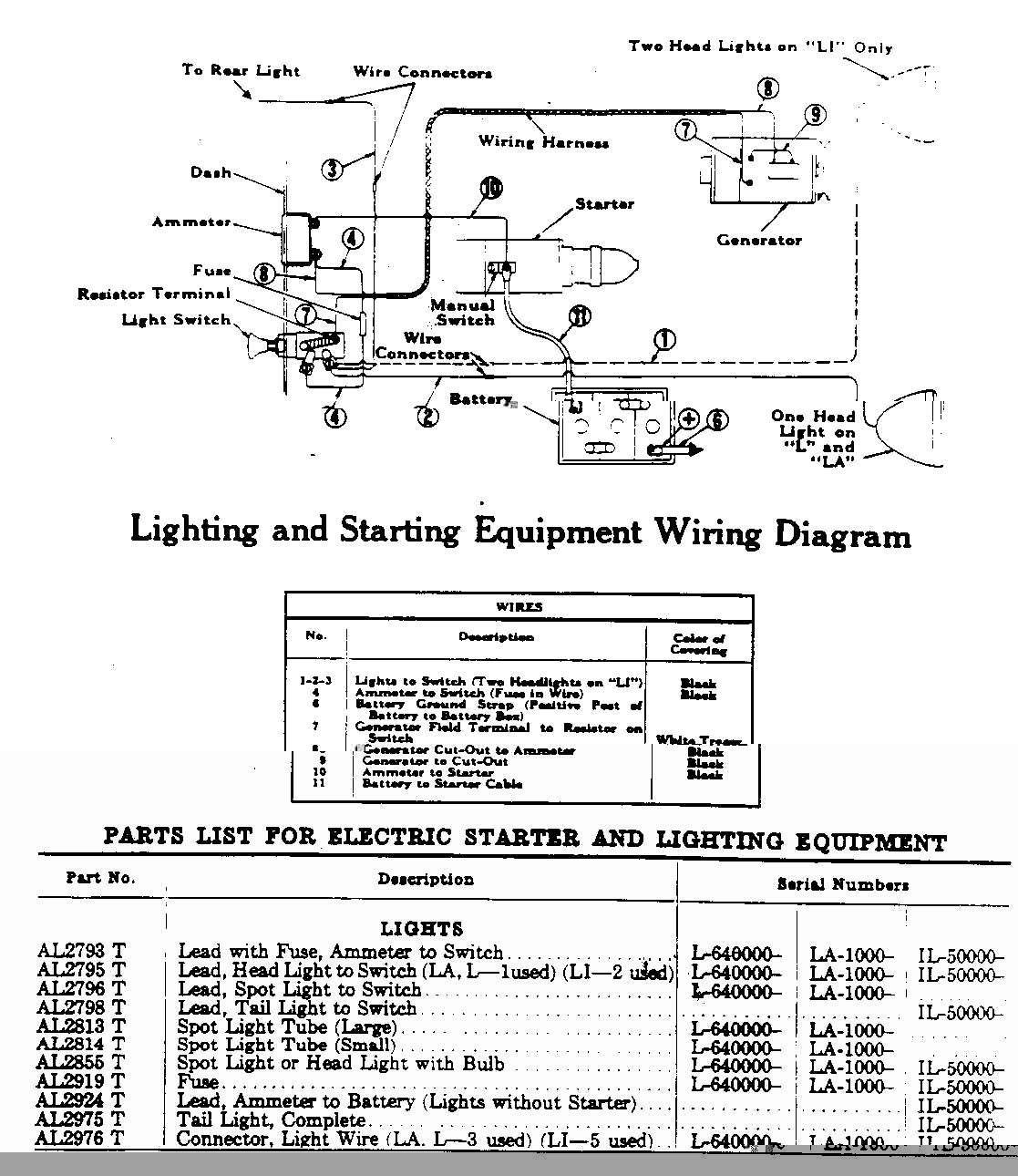 [DIAGRAM_3NM]  John Deere D Wiring Diagram - Wiring Diagrams | 2008 Ford Focus Se Fuse Diagram |  | karox.fr