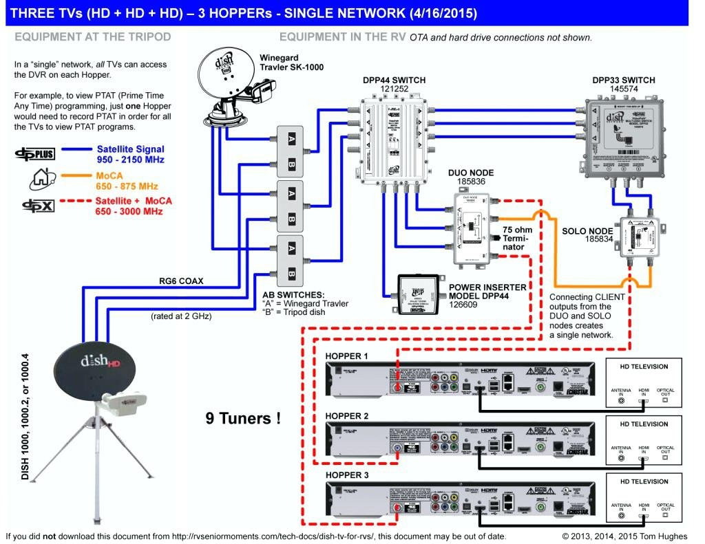 Fabulous Dish Network Tv Wiring Diagram Wiring Diagram Data Wiring Cloud Hemtegremohammedshrineorg