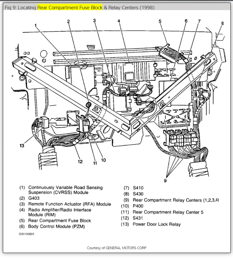 BW_3961 Diagram Of Engine 4 5 Liter Cadillac Schematic ...