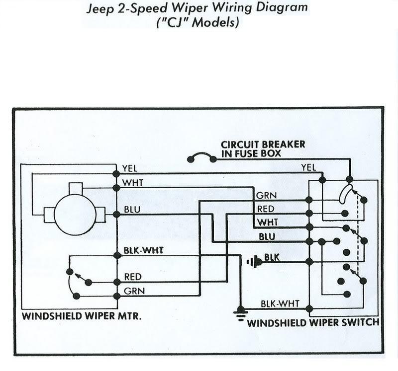 Jeep Wiper Motor Wiring Diagram - Wiring Diagrams Name bound-academy -  bound-academy.illabirintodellacreativita.it | Wrangler Wiper Motor Wiring Diagram |  | bound-academy.illabirintodellacreativita.it
