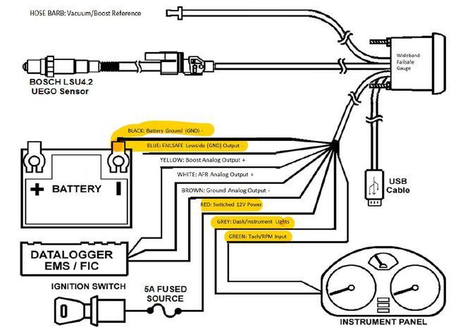ZH_0601] Innovative Wideband Wiring Free Diagram | Aem Wideband Wiring Diagram |  | Unnu Mepta Mohammedshrine Librar Wiring 101