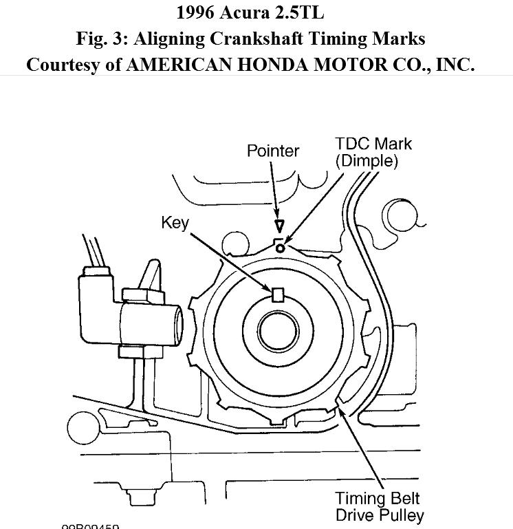 [EQHS_1162]  VE_3808] Schematics For 1996 Acura Tl 25 Timing Belt 1996 Acura Tl Series  Wiring Diagram | 98 Acura 3 2tl Engine Diagram |  | Gue45 Sapebe Mohammedshrine Librar Wiring 101