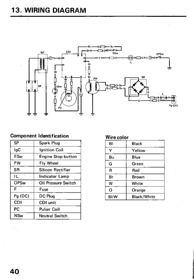 RY_9918] Wiring Diagram Honda Outboard Circuit Wiring Diagram Free DiagramExmet Ophag Trons Mohammedshrine Librar Wiring 101