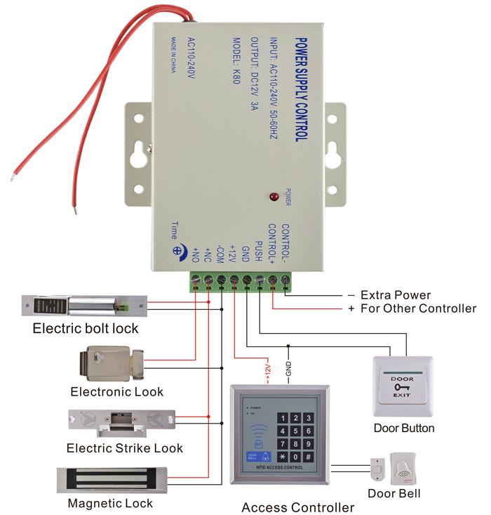 Yv 2809 Magnetic Door Lock Wiring Free Download Wiring Diagram Schematic Wiring Diagram