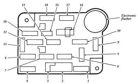 [DIAGRAM_0HG]  DX_5811] Crownline Fuse Box Wiring Diagram   96 Crownline Wiring Diagram      Bapap Sand Sapebe Mohammedshrine Librar Wiring 101
