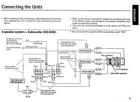 ME_3354] Pioneer Eq 6500 Wiring Diagram Schematic WiringKnie Rdona Benol Eatte Mohammedshrine Librar Wiring 101